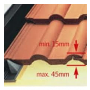EDZ FK06 Velux Tile Flashing Kit